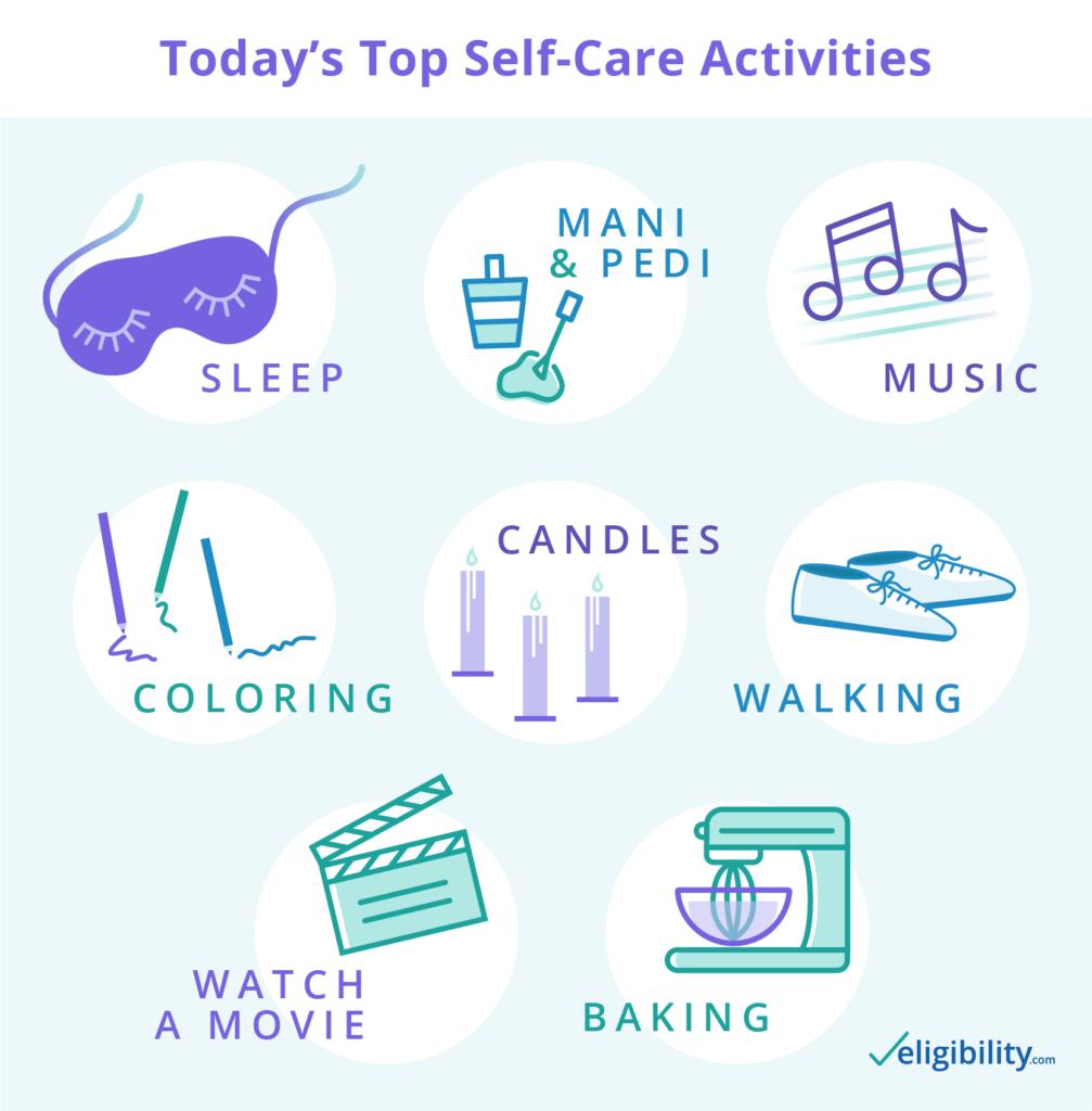 Top_self_care_activities