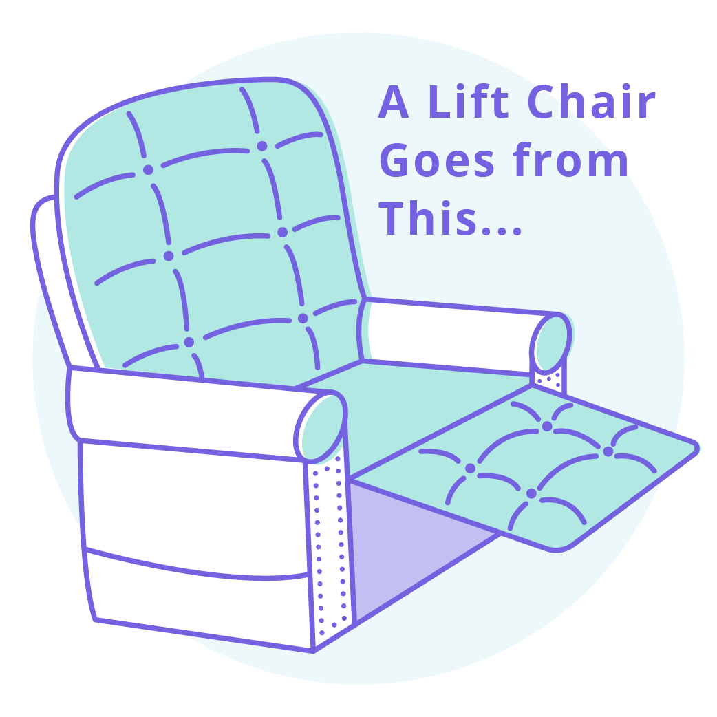 lift chair in sitting position